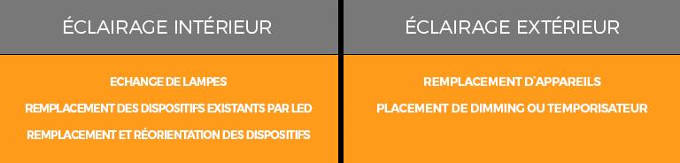 quadro-eficienciafranc